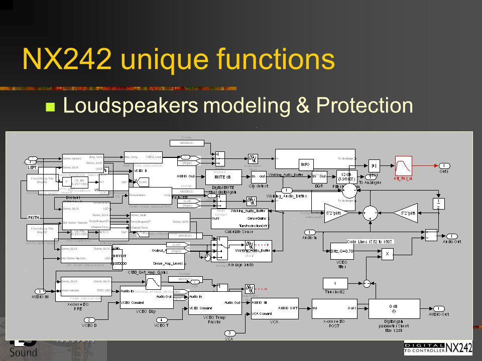 NX242 unique functions Loudspeakers modeling & Protection