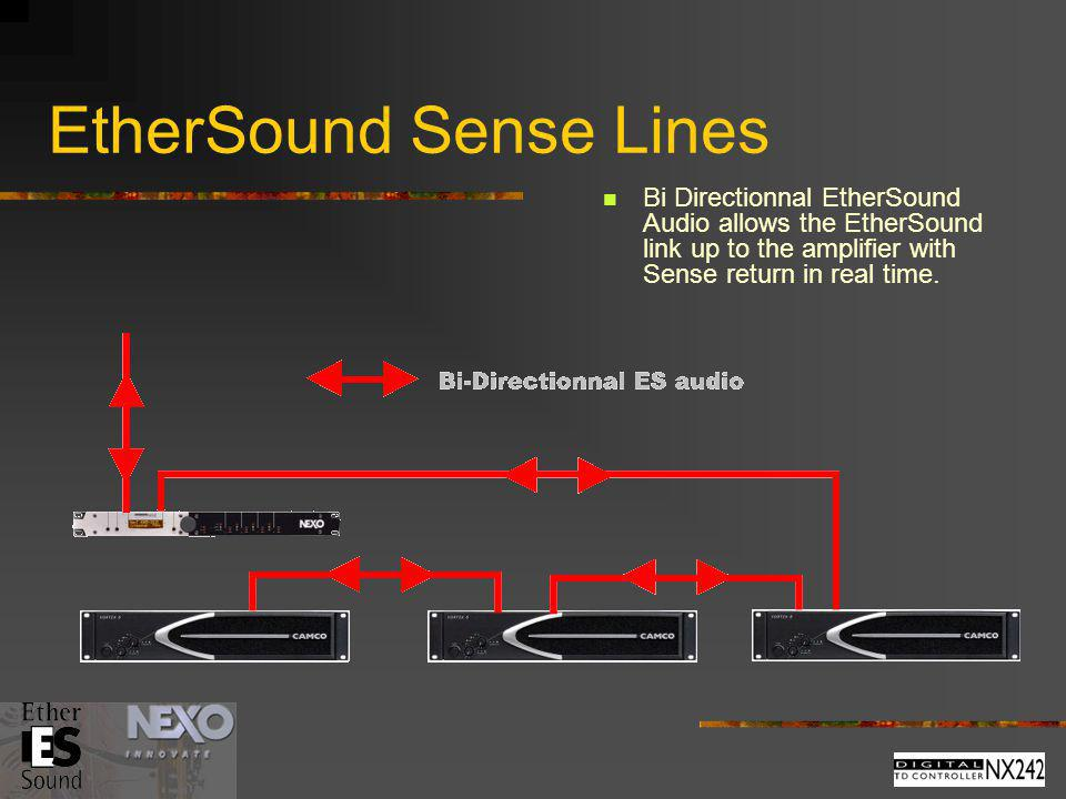 EtherSound Sense Lines