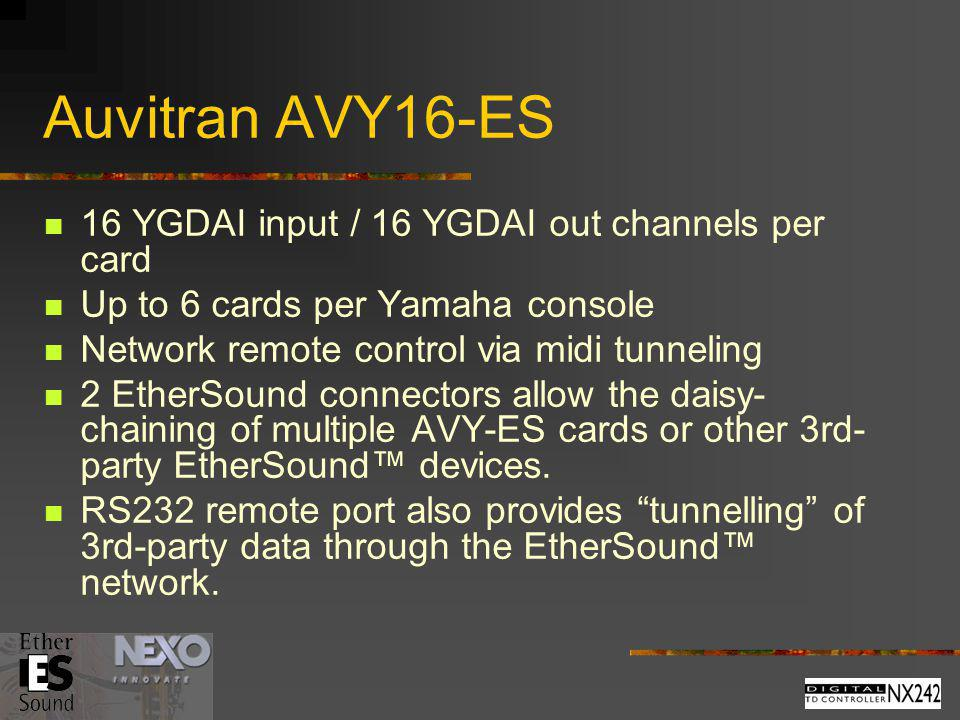 Auvitran AVY16-ES 16 YGDAI input / 16 YGDAI out channels per card