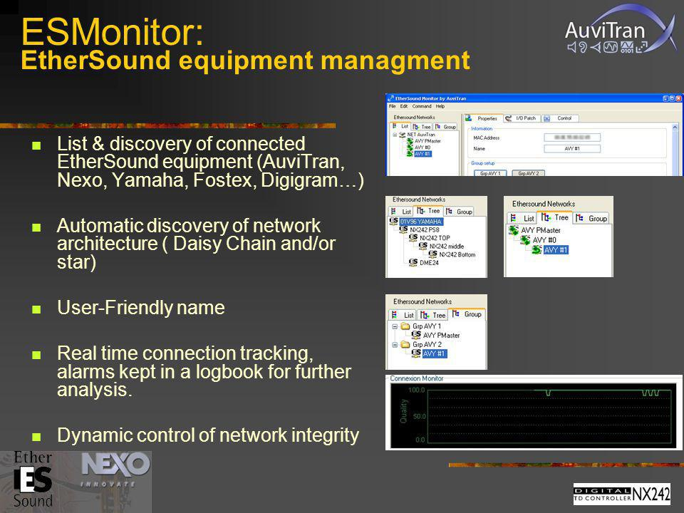 ESMonitor: EtherSound equipment managment