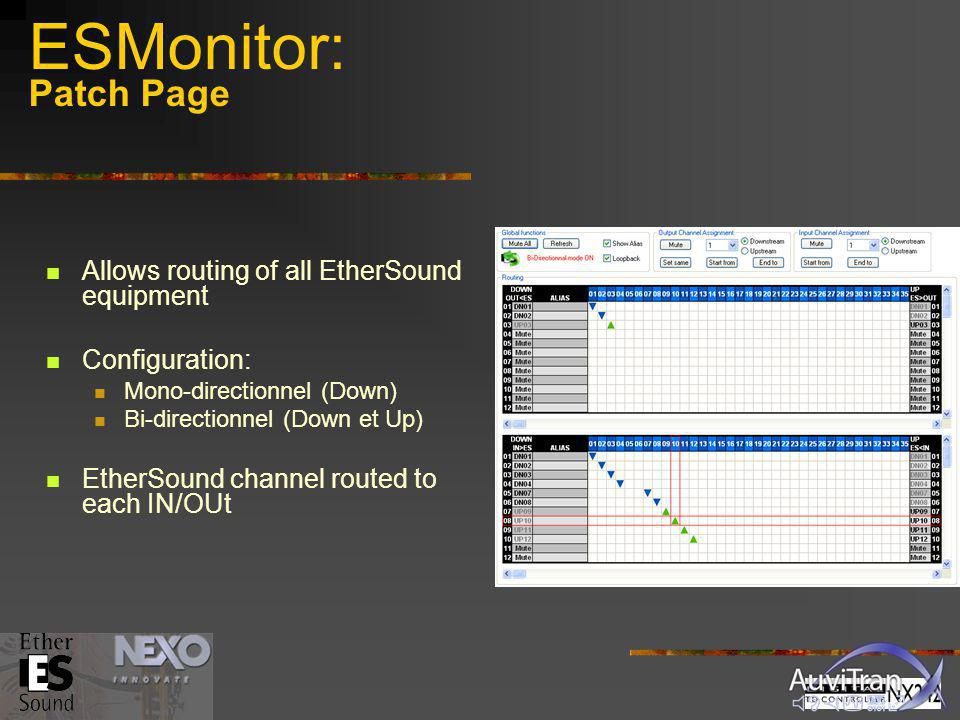 ESMonitor: Patch Page Allows routing of all EtherSound equipment