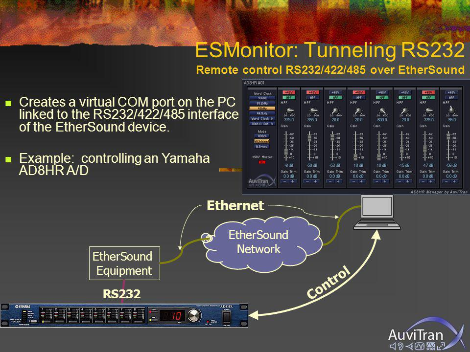 ESMonitor: Tunneling RS232 Remote control RS232/422/485 over EtherSound