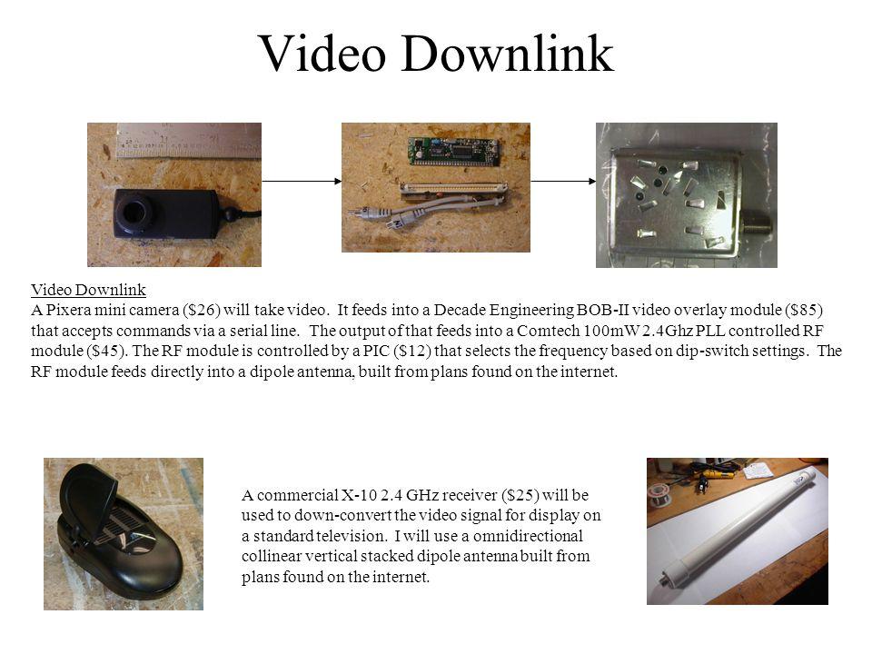 Video Downlink Video Downlink