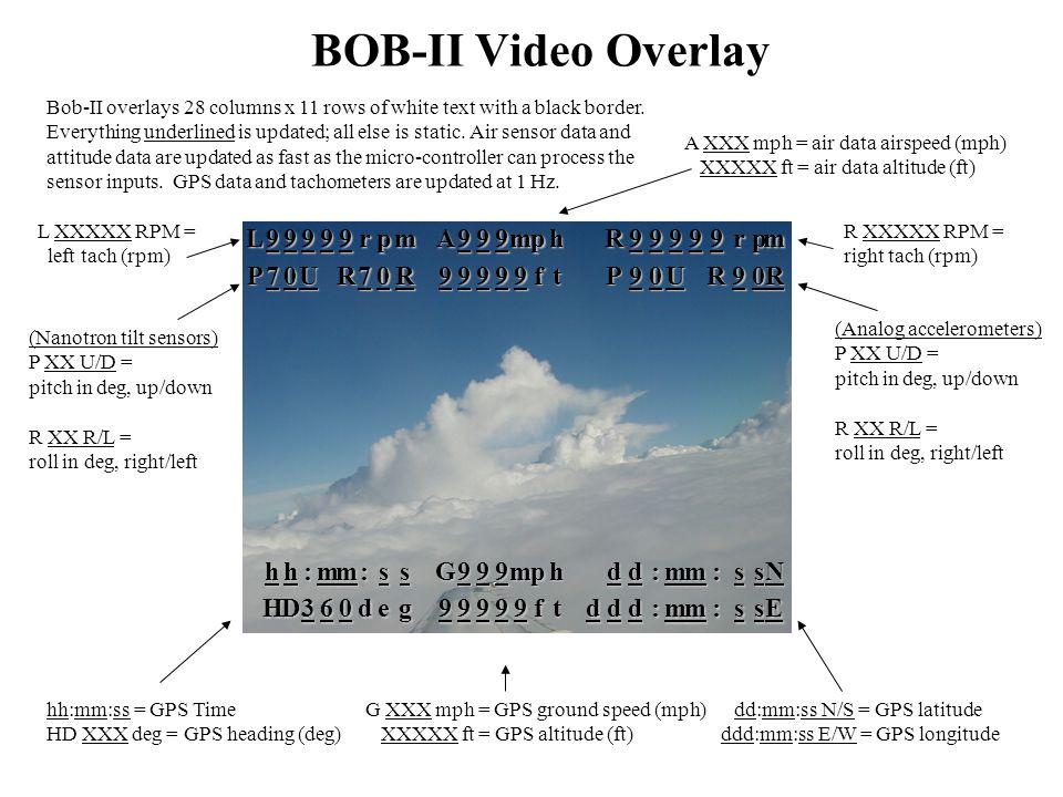 BOB-II Video Overlay L 9 r p m A h R P 7 U f t : s G d N H D 3 6 e g E