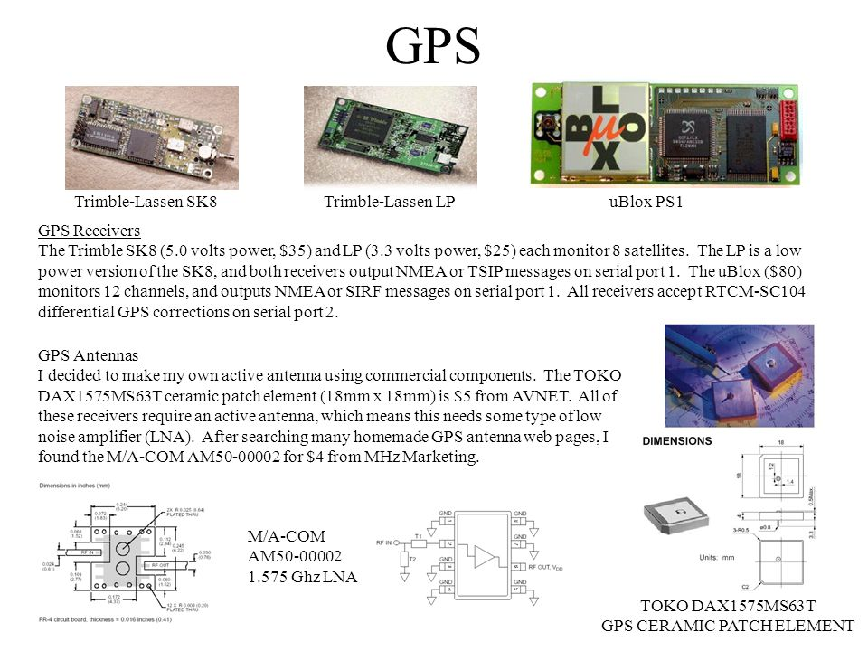 GPS CERAMIC PATCH ELEMENT