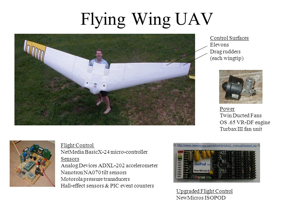 Flying Wing UAV Control Surfaces Elevons Drag rudders (each wingtip)
