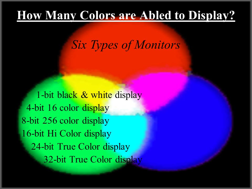 How Many Colors are Abled to Display