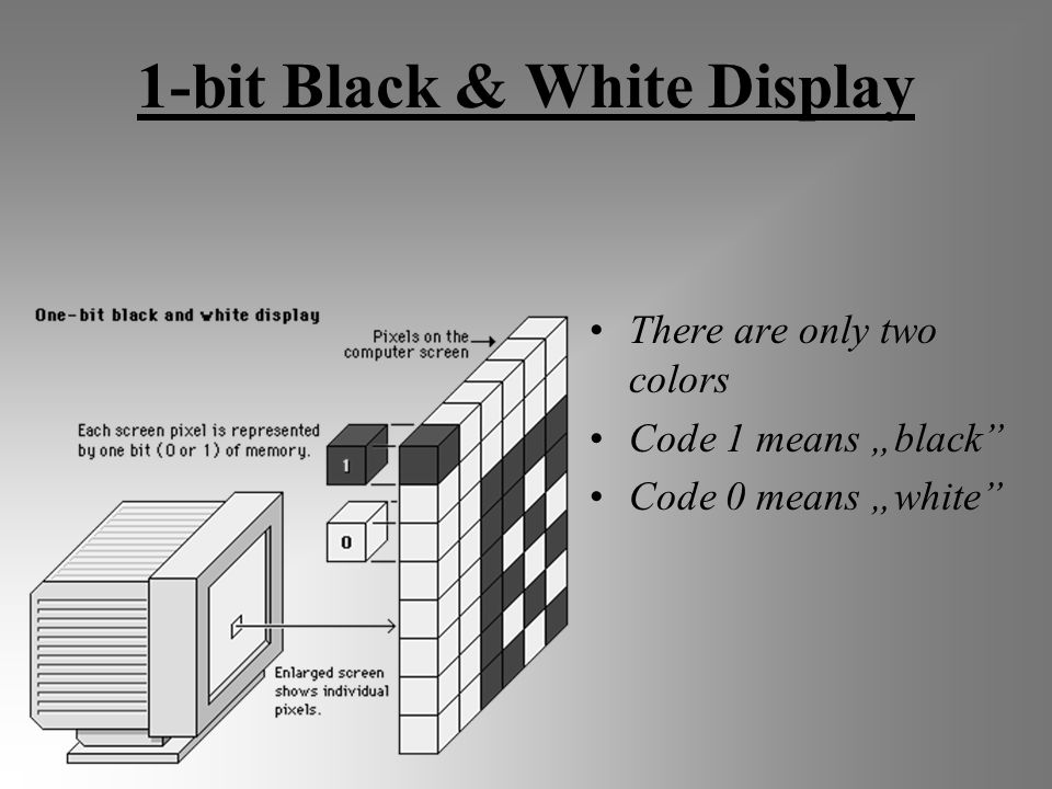 1-bit Black & White Display