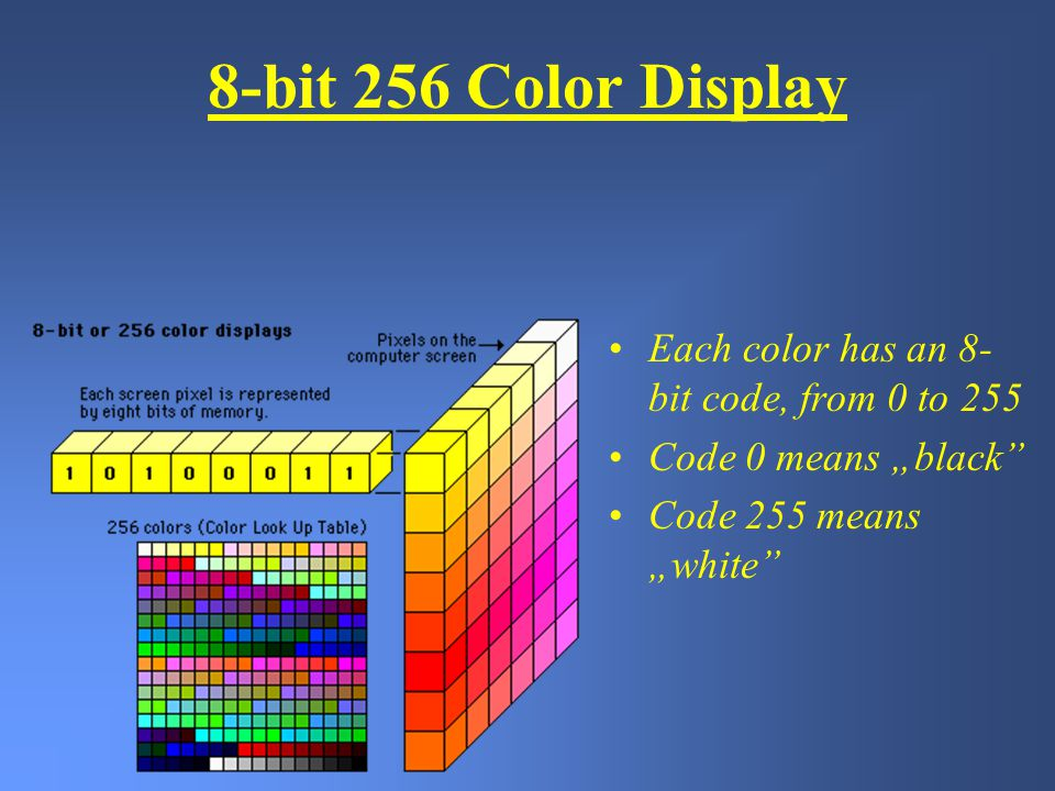 8-bit 256 Color Display Each color has an 8-bit code, from 0 to 255