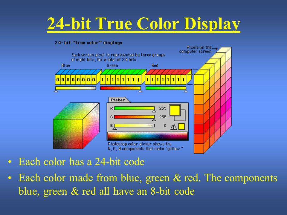 24-bit True Color Display
