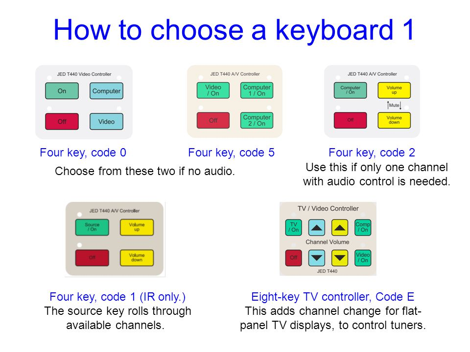 How to choose a keyboard 1
