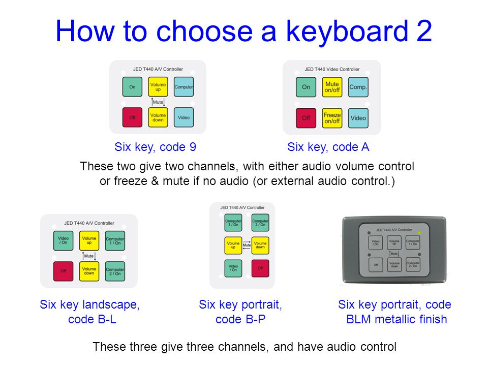 How to choose a keyboard 2