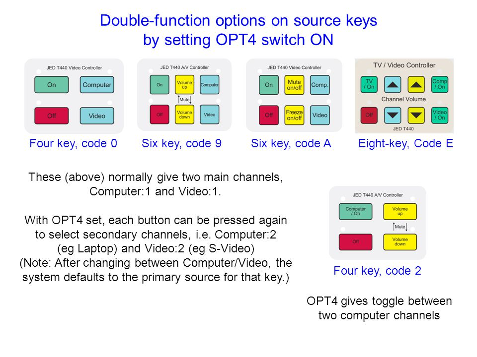 Double-function options on source keys by setting OPT4 switch ON