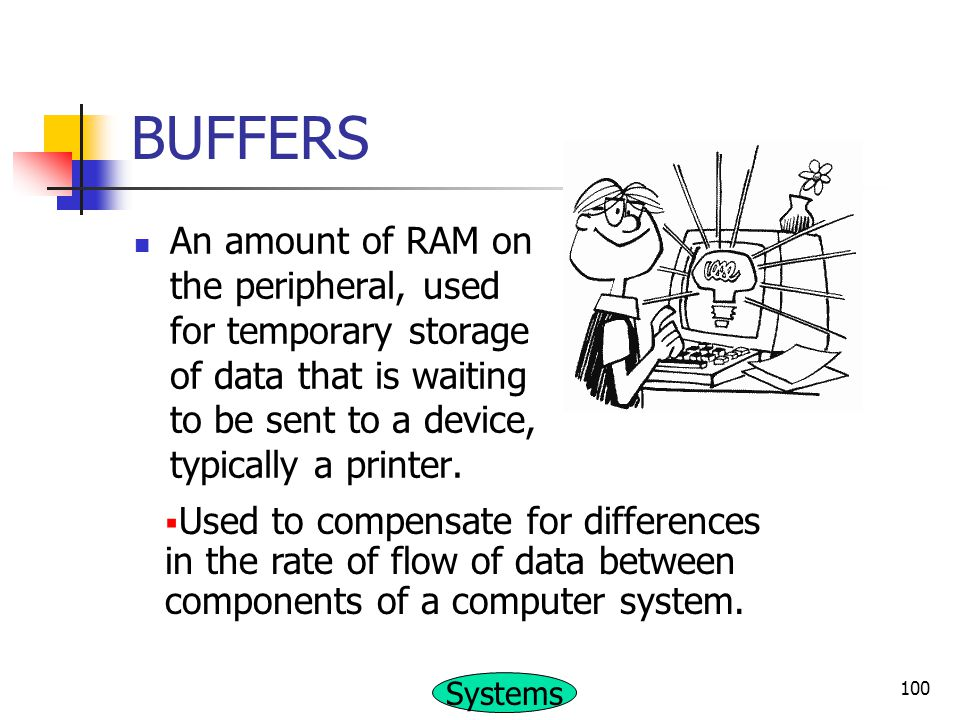 BUFFERS An amount of RAM on the peripheral, used for temporary storage of data that is waiting to be sent to a device, typically a printer.