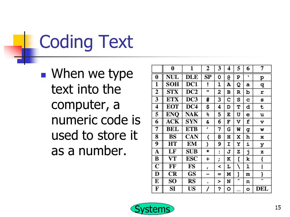 Coding Text When we type text into the computer, a numeric code is used to store it as a number.