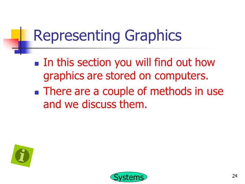 Representing Graphics