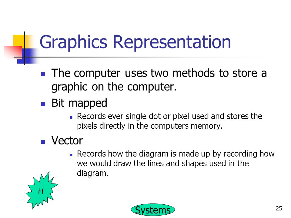 Graphics Representation