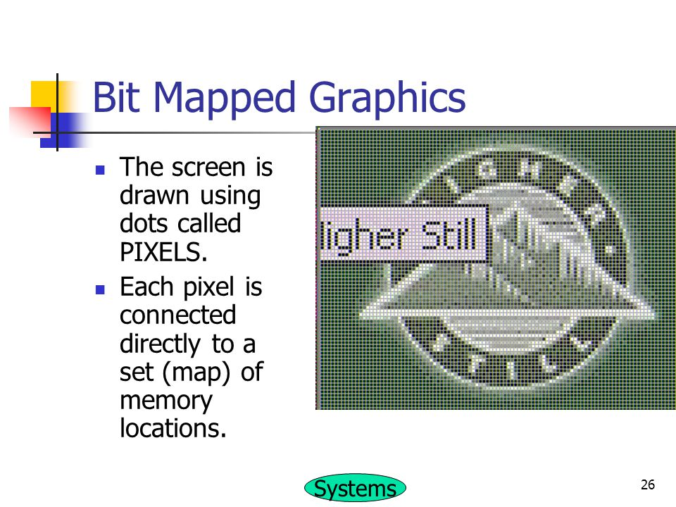 Bit Mapped Graphics The screen is drawn using dots called PIXELS.