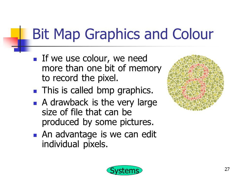 Bit Map Graphics and Colour