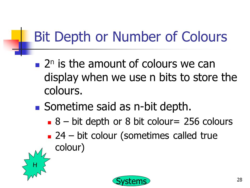 Bit Depth or Number of Colours