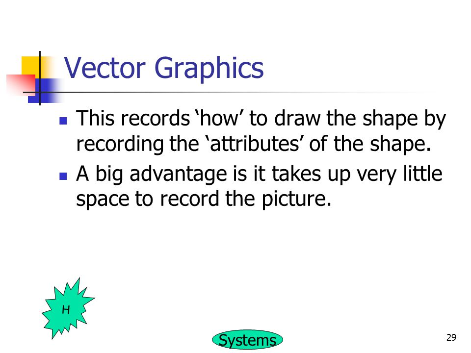 Vector Graphics This records 'how' to draw the shape by recording the 'attributes' of the shape.
