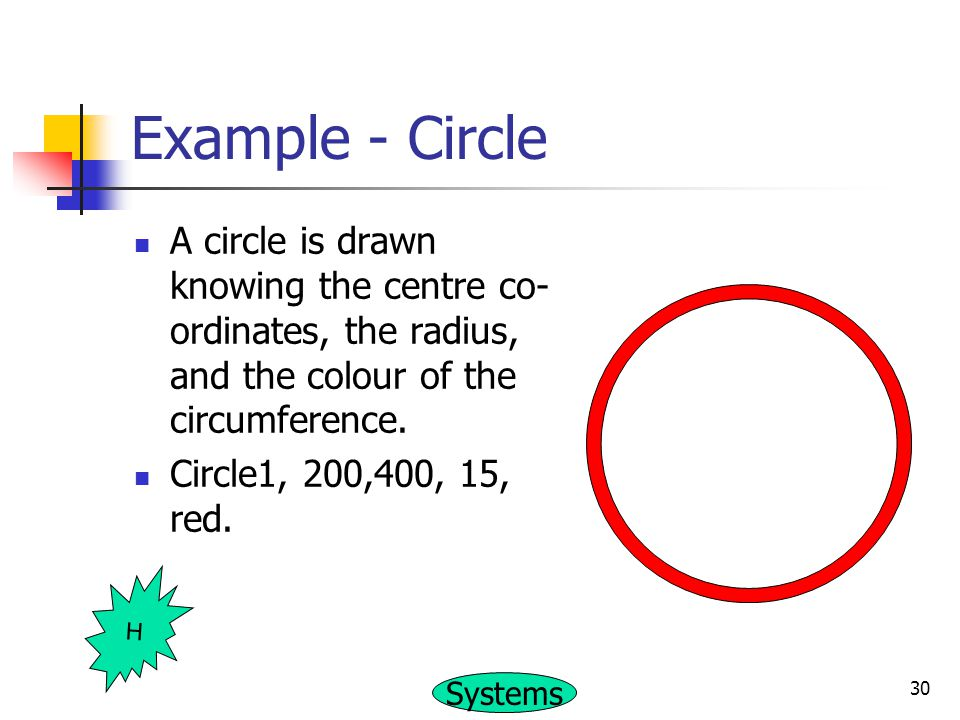 Example - Circle A circle is drawn knowing the centre co-ordinates, the radius, and the colour of the circumference.