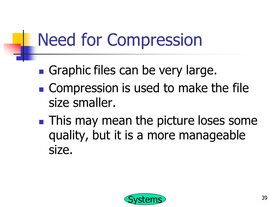 Need for Compression Graphic files can be very large.