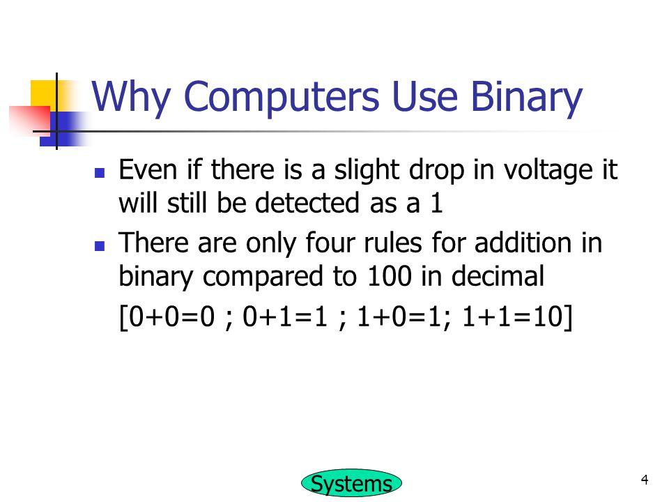Why Computers Use Binary