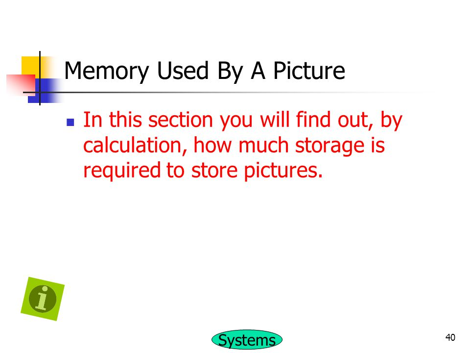 Memory Used By A Picture
