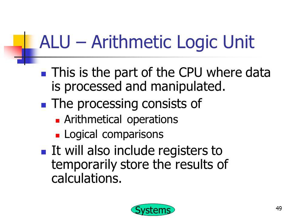 ALU – Arithmetic Logic Unit