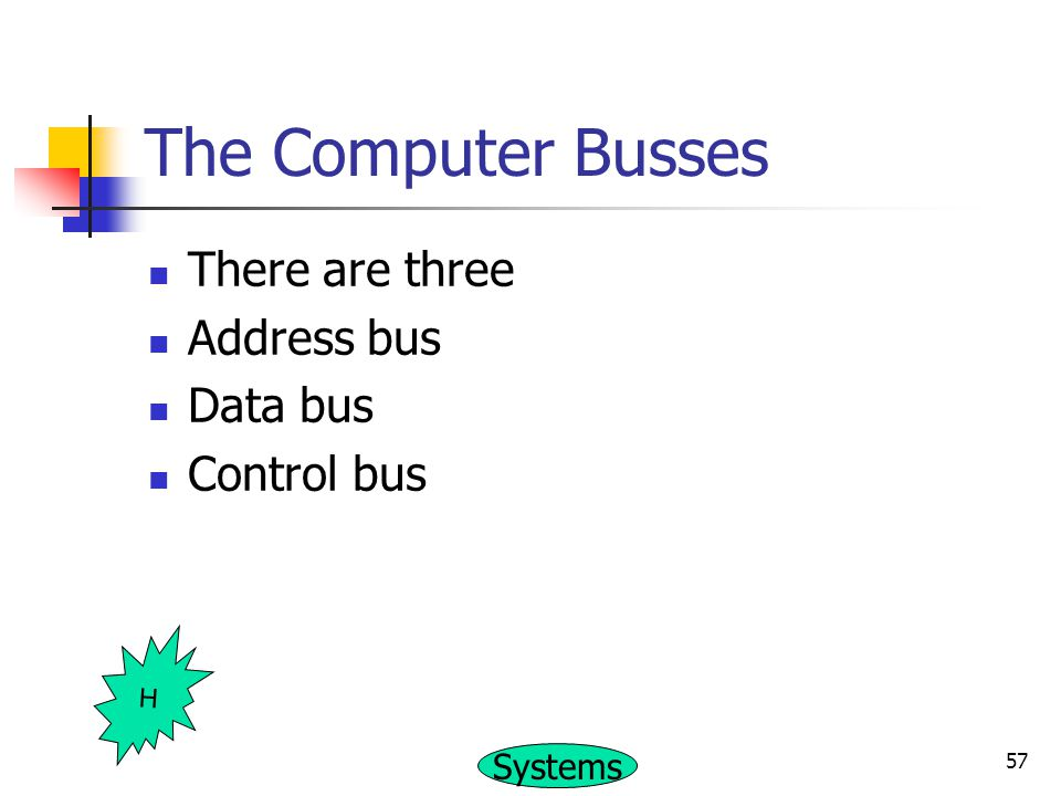 The Computer Busses There are three Address bus Data bus Control bus H