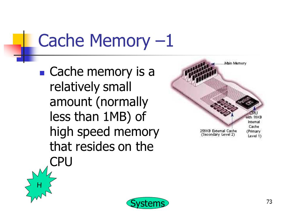 Cache Memory –1 Cache memory is a relatively small amount (normally less than 1MB) of high speed memory that resides on the CPU.