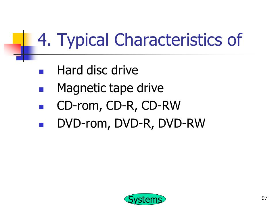 4. Typical Characteristics of