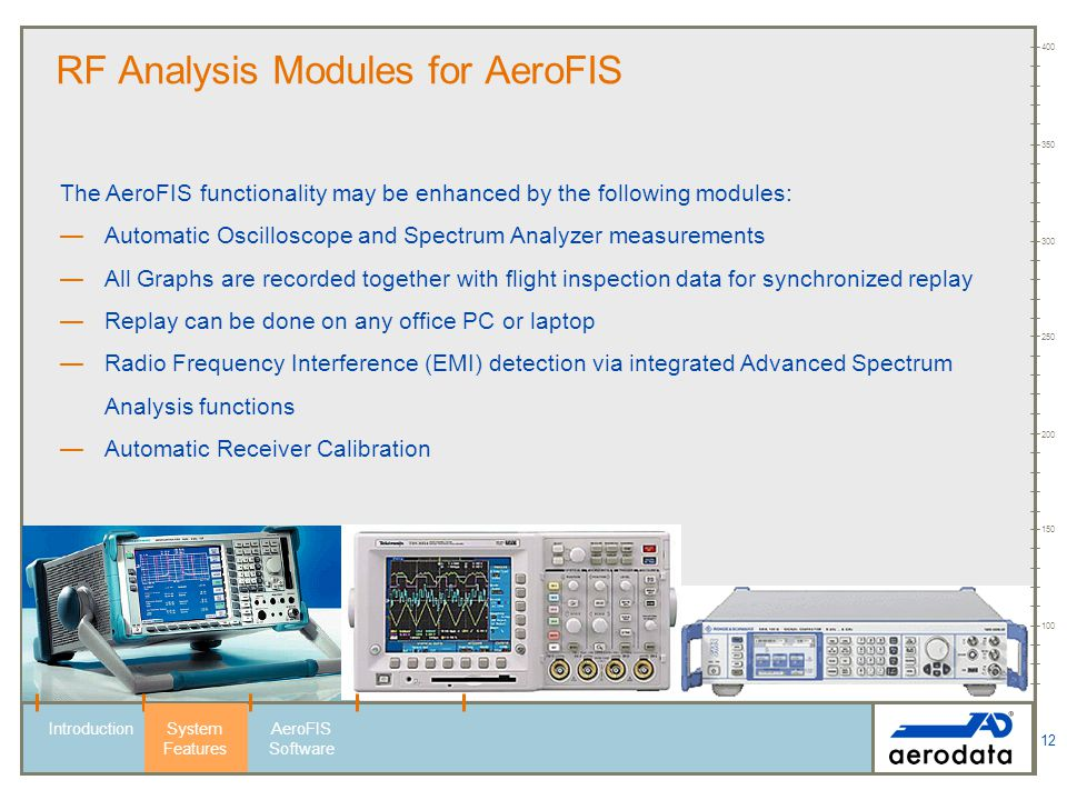 RF Analysis Modules for AeroFIS