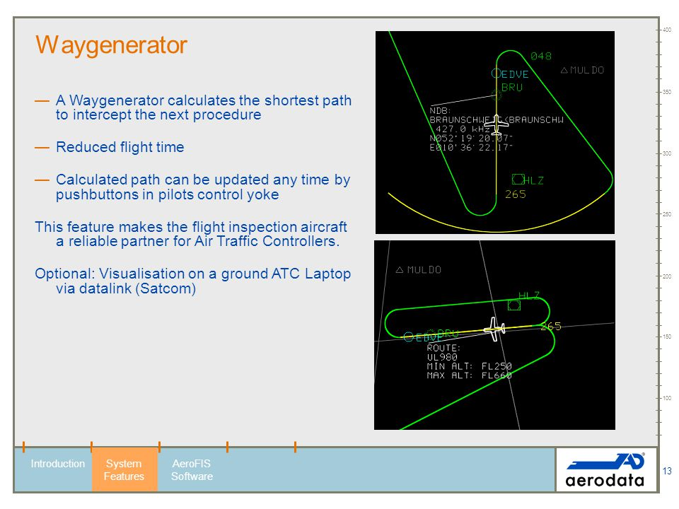 100 150. 200. 250. 300. 350. 400. Waygenerator. A Waygenerator calculates the shortest path to intercept the next procedure.