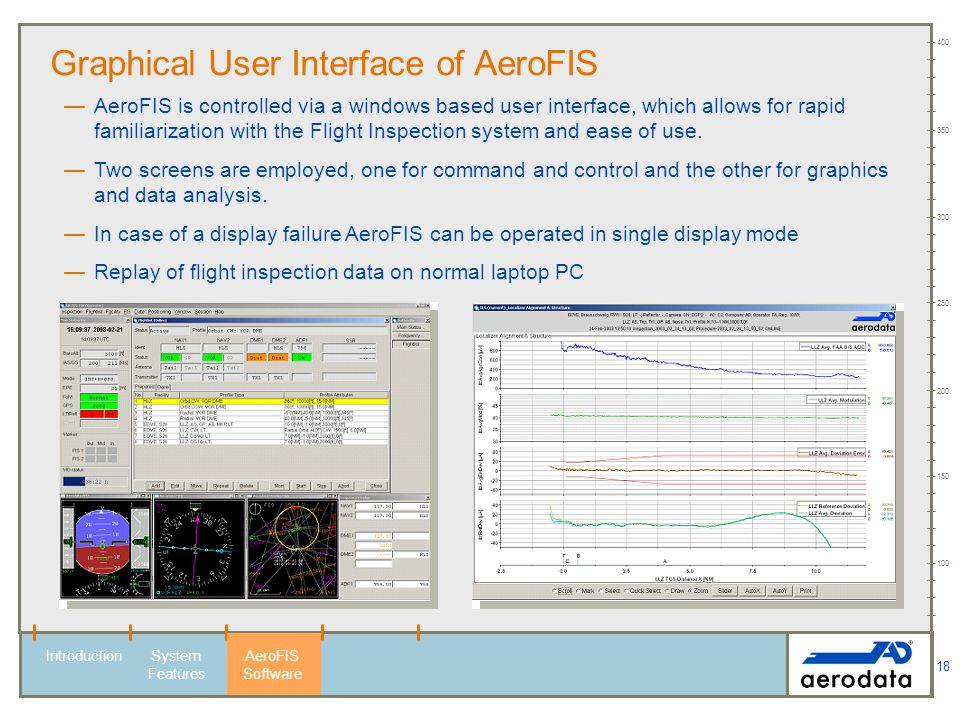 Graphical User Interface of AeroFIS