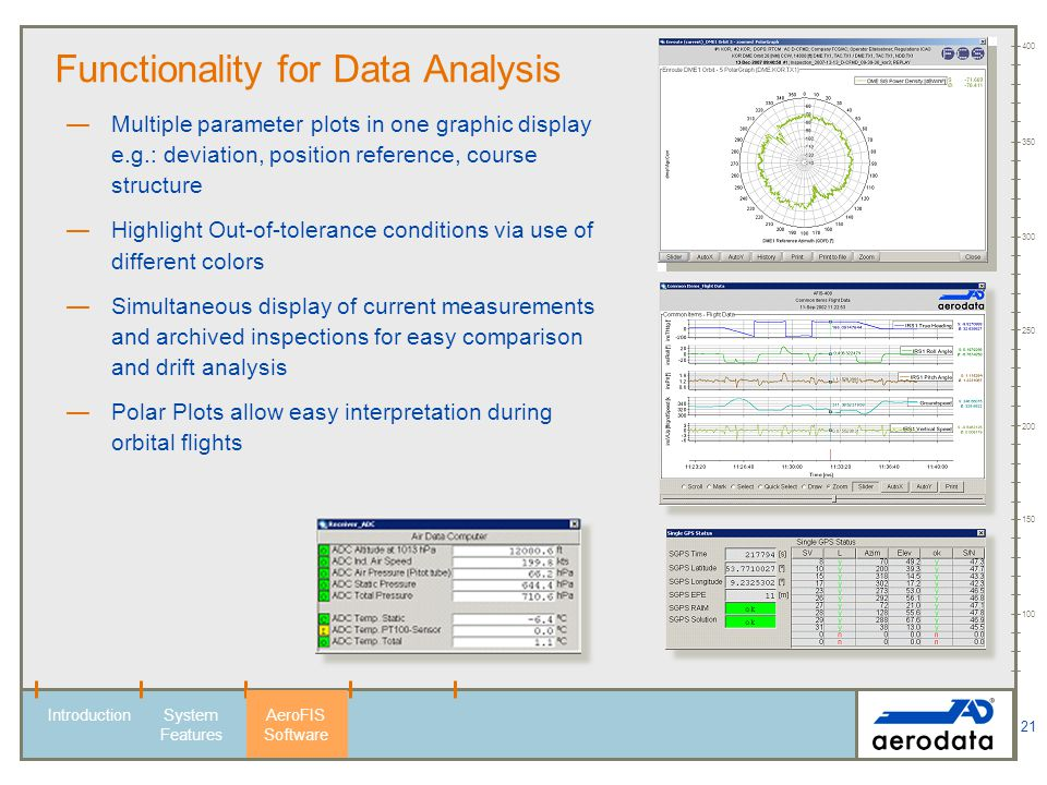 Functionality for Data Analysis