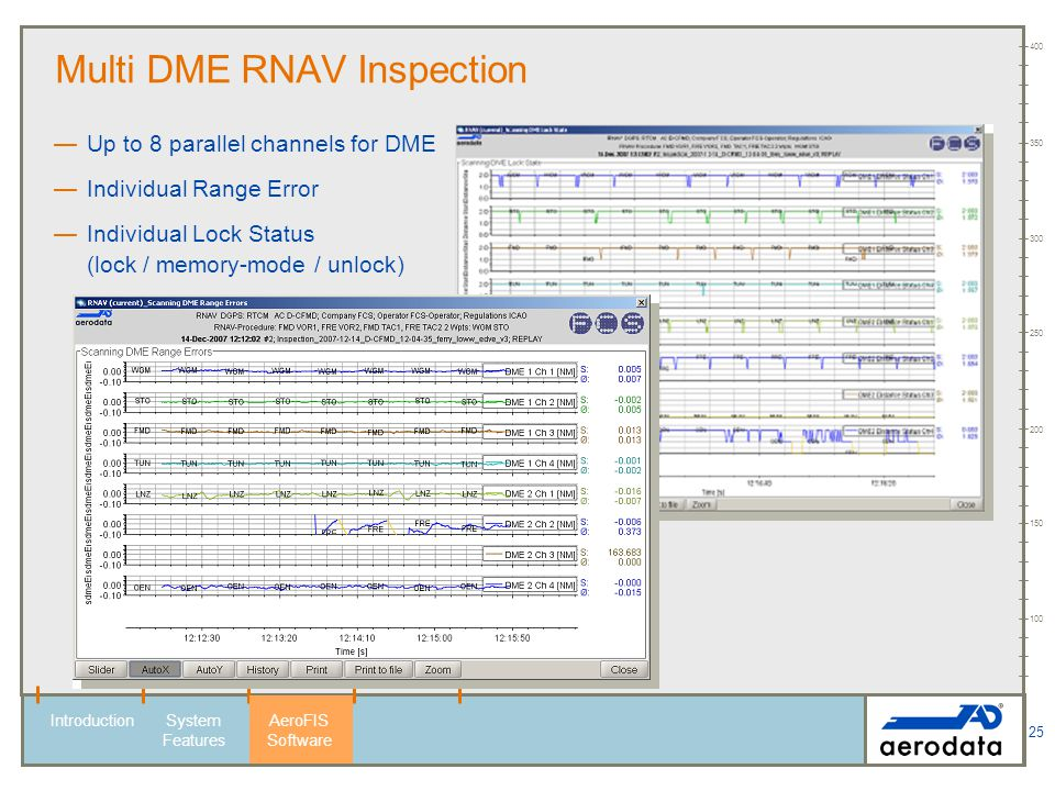 Multi DME RNAV Inspection