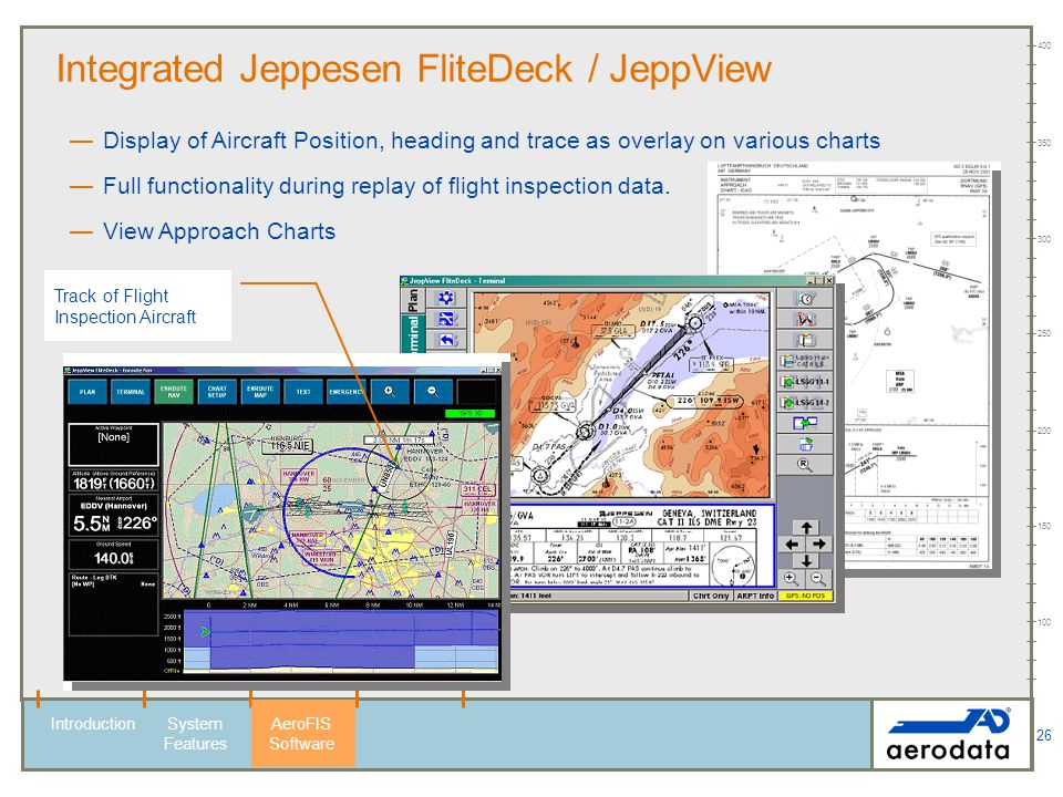 Integrated Jeppesen FliteDeck / JeppView