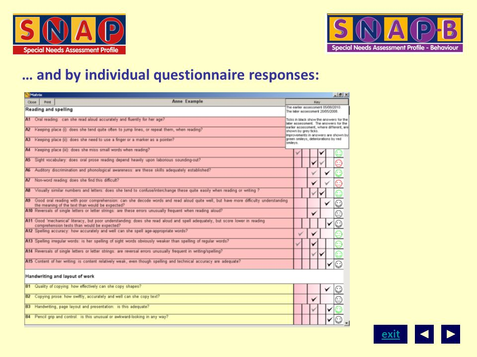 … and by individual questionnaire responses: