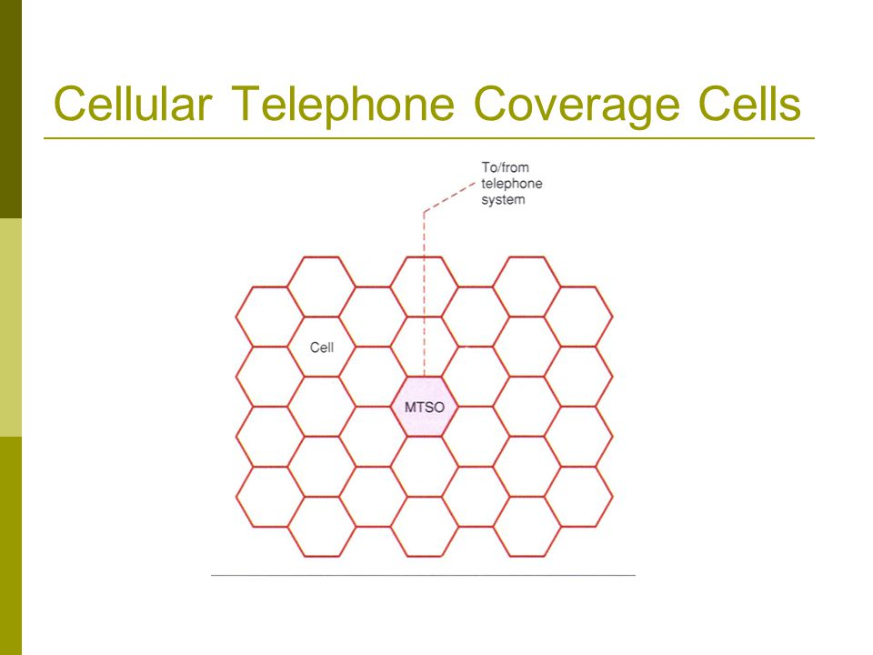 Cellular Telephone Coverage Cells