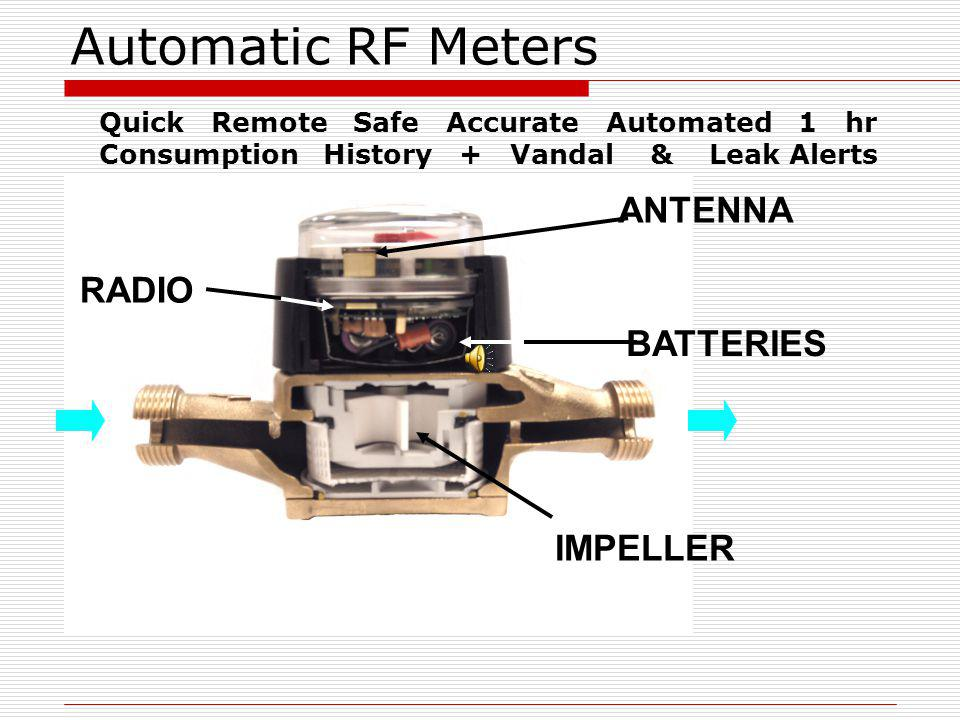 Automatic RF Meters ANTENNA RADIO BATTERIES IMPELLER