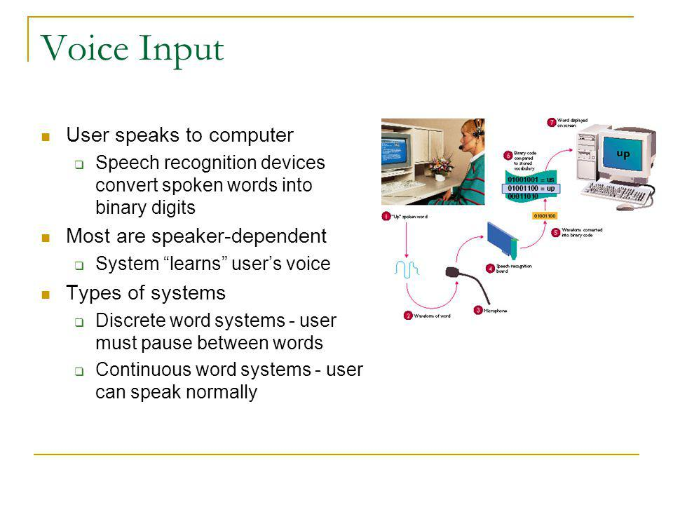 Voice Input User speaks to computer Most are speaker-dependent