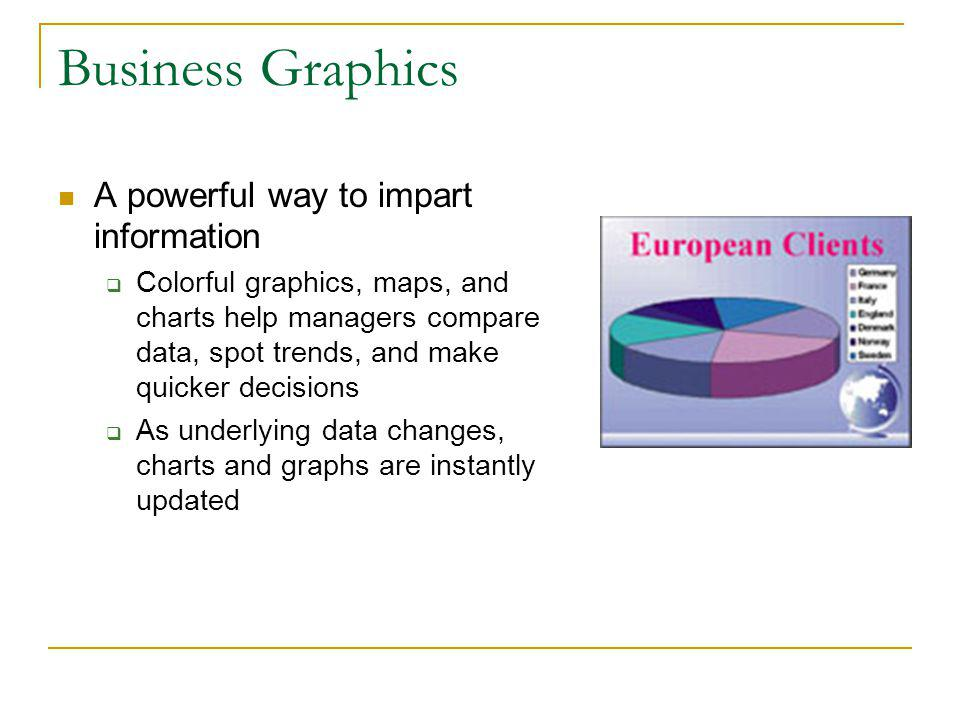 Business Graphics A powerful way to impart information