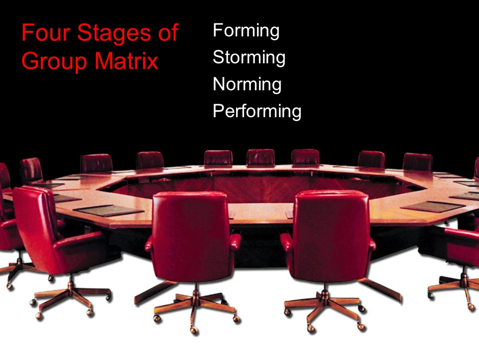 Four Stages of Group Matrix