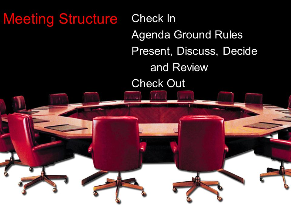 Meeting Structure Check In Agenda Ground Rules