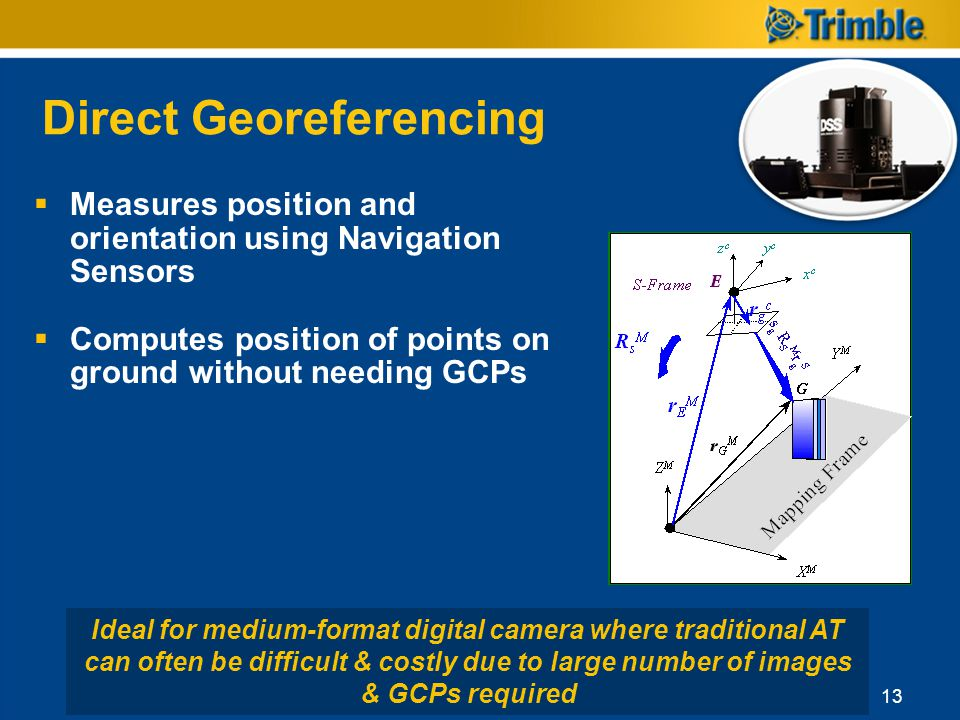 Direct Georeferencing