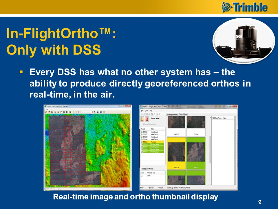 In-FlightOrtho™: Only with DSS