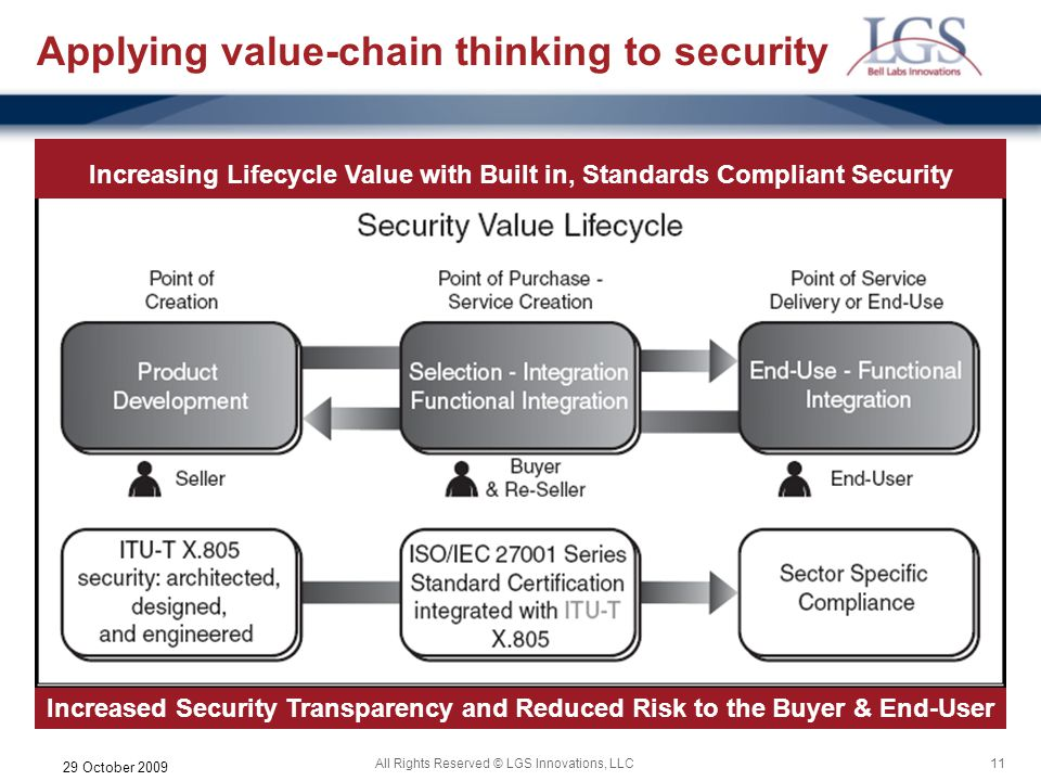 Applying value-chain thinking to security