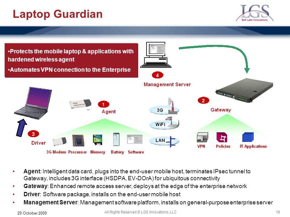 Laptop Guardian Protects the mobile laptop & applications with